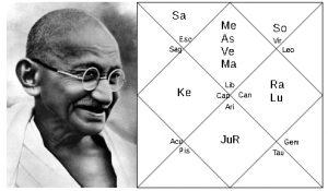 Carta natal de Mahatma Gandhi