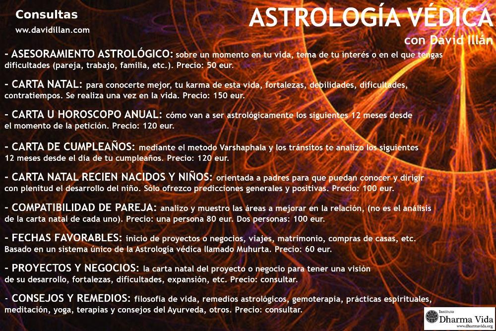 Astrología védica servicios