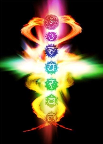 Chakras y su conexión cósmica a través de los planetas